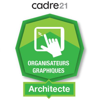 Organisateurs graphiques 2- Architecte badge émis à alain.lemire@esb1954.com