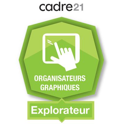 Organisateurs graphiques 1 - Explorateur badge émis à alain.lemire@esb1954.com